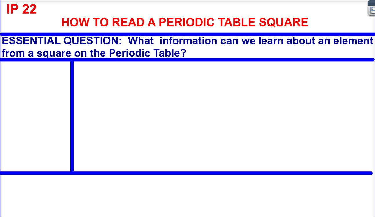 How To Read A Periodic Table Square